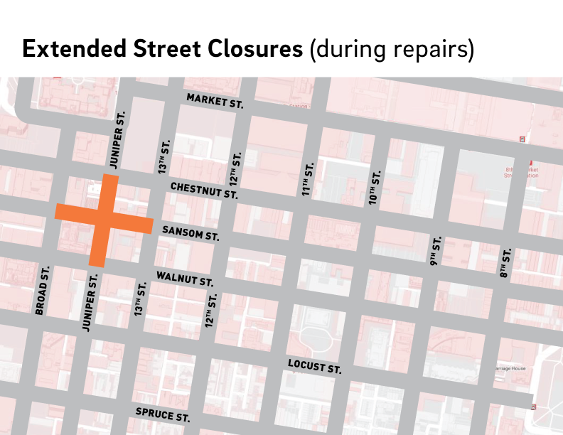 Juniper St. between Chesnut and Walnut, and Sansom St. from Broad to 13th, will remain closed during repairs to the water main.