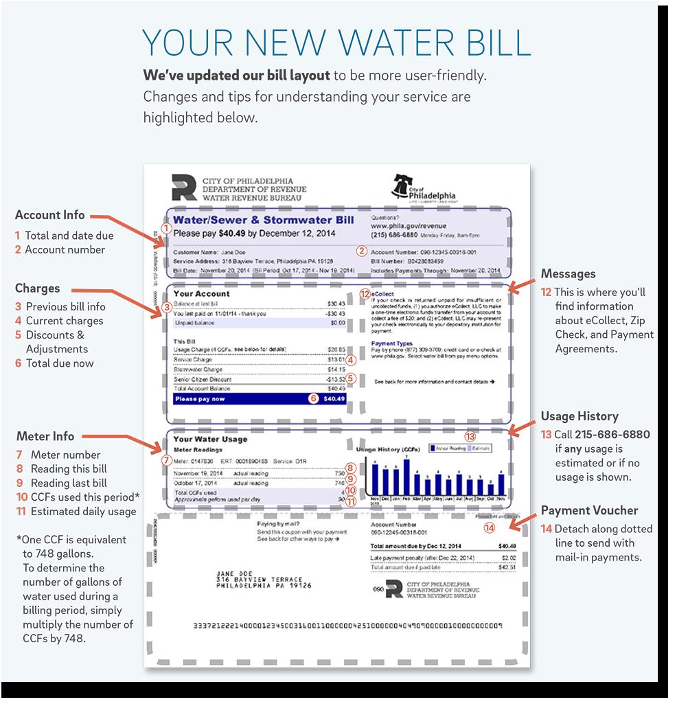 The New Bill.