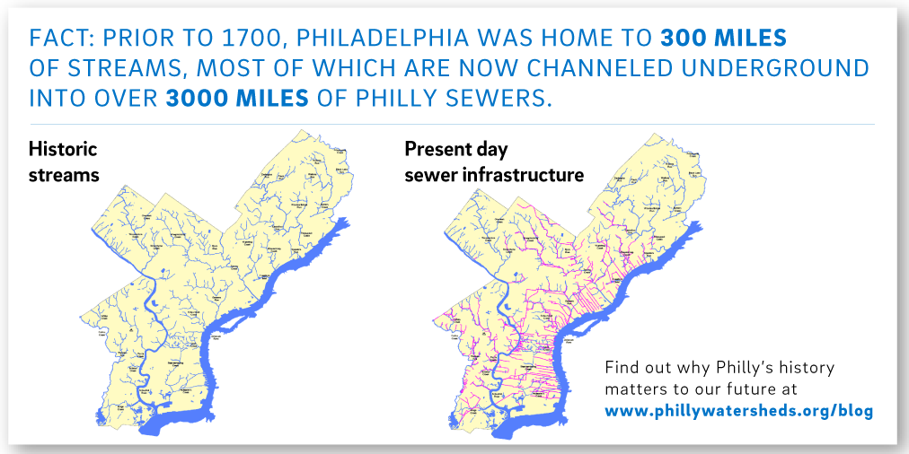 Watershed History Fact