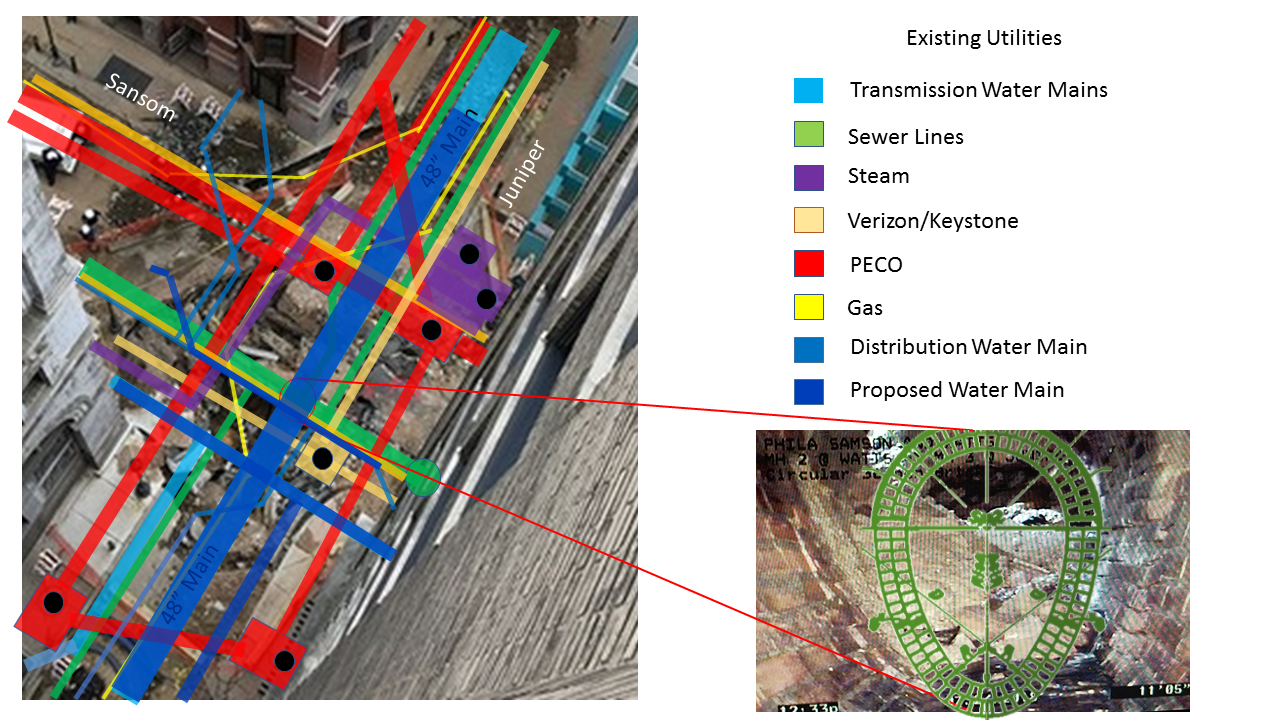This image shows the many types of infrastructure running beneath the impacted street.